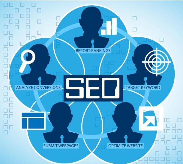 用户体验度优化才是网站优化的关键核心,郑州SEO怎么做的方案