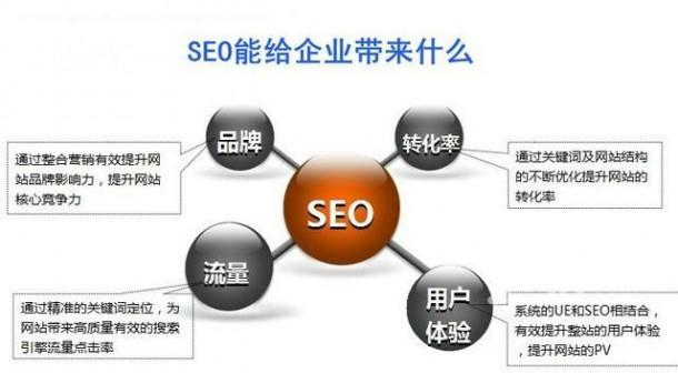 郑州网站优化软件